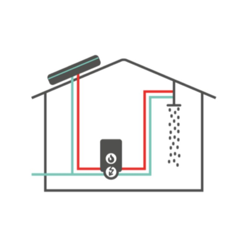 SUNPAD electric or gas boiler